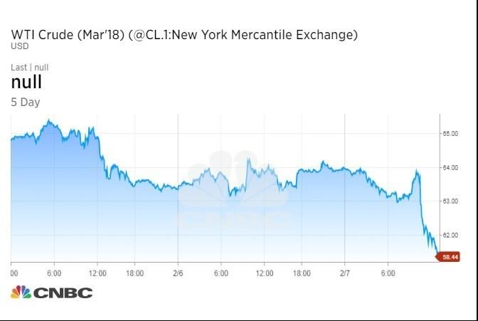 عصر بازار